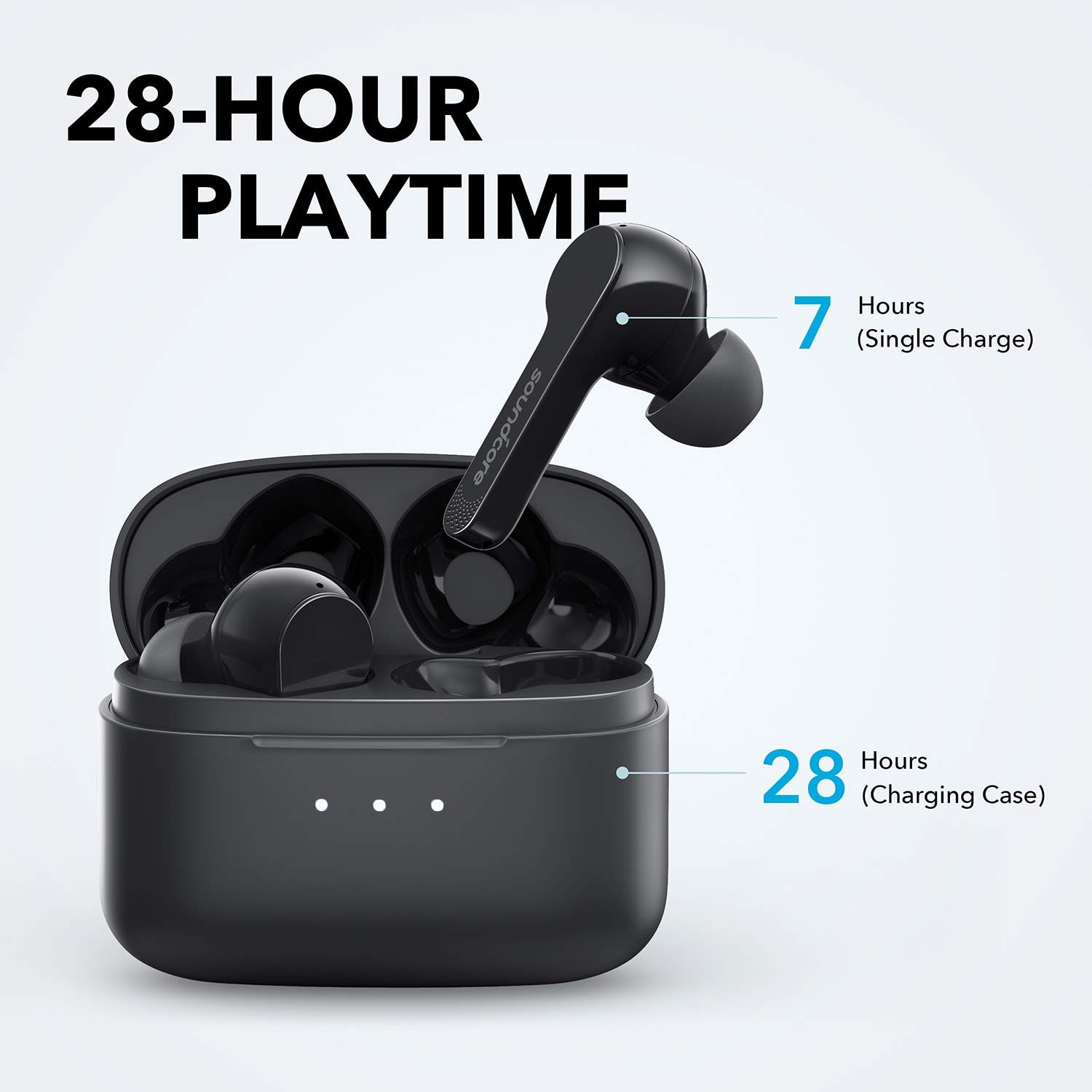 Soundcore Anker Liberty Air TrueWireless Earphones with Charging Case Bluetooth 5 20 Hour Battery