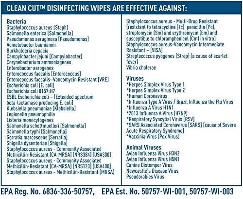 Disinfecting Wipes by Clean Cut, Fresh Scent, Value Size 200 Wet Wipes (Pack of 6, 1200 Total Wipes) - 7