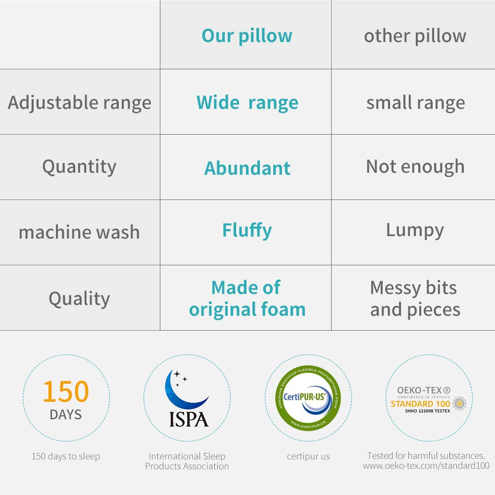Jiaao Premium Adjustable Loft Bamboo Shredded Hypoallergenic Memory Foam Pillow with Washable Removable Cover-Queen, White