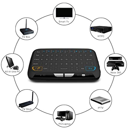 Acemax Wireless Keyboard And Touchpad Mouse Combo Amazon Co Uk