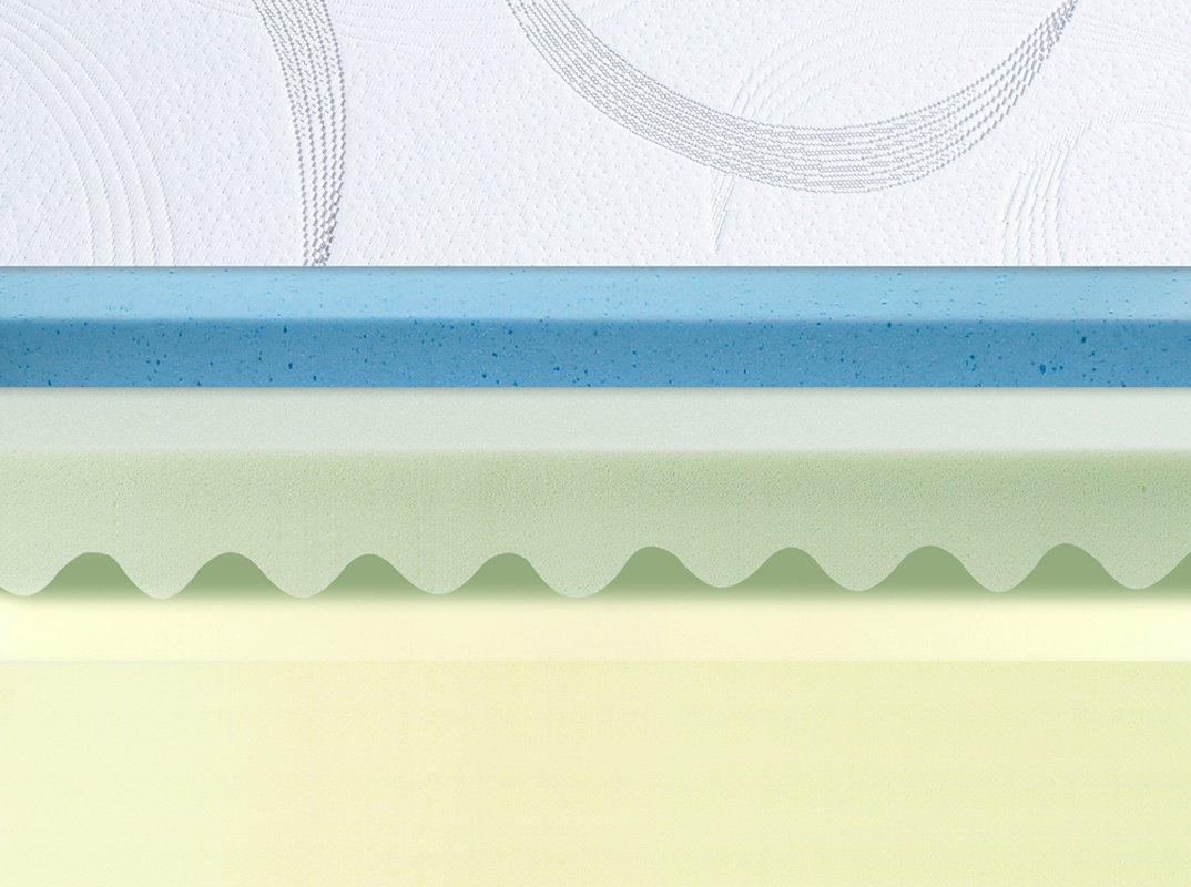 Olee Sleep 7 inch Memory Foam Mattress,Full Size