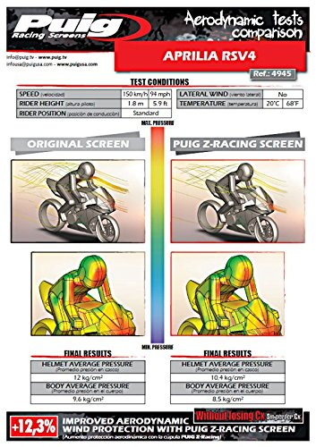 Bulle Racing Puig Aprilia RSV4 09-13,RS125 11-13,RS4 50,125 11-15 profonde noir Pare brise