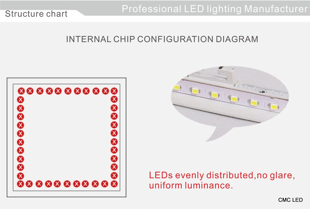 Cmc Led Light Lamp Recessed Ceiling Panel Lights Square Ultrathin Tilt Trim Wiring Diagram Downlight 18w 8inches Warm White