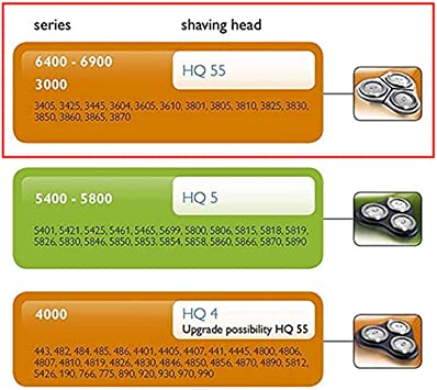 Shaver Head HQ55 - Cuchillas de repuesto para Philips Philishave ...