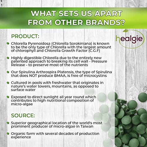 Chlorella Tablets USDA Organic Raw (1000) - Patented Broken Cell Wall Pressure Treatment vs Crushing - Vegan, Highly Digestible Pure Green Algae Best for Chlorophyll, Protein, Heavy Metal Detox by HEALGIE (Image #3)