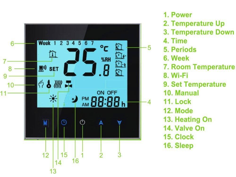 WIFI Termostato de calefacción, BECA Wi-Fi Interruptor de control Pantalla táctil LCD 3A agua termostato Termostato de la habitación calentador programable ...