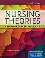 Manual De ULTRA RESUMENES Para Enfermería: