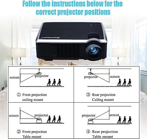 Excelvan LED proyector portátil LED33 + (02), negro, LED33+(02)-N ...