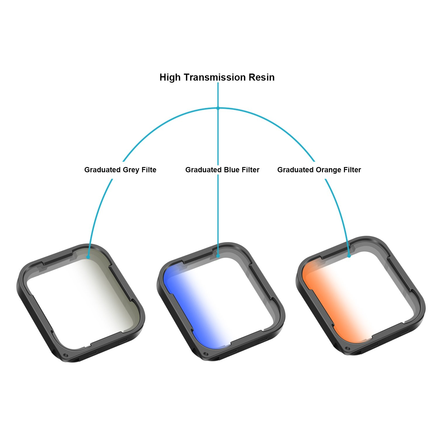 Includes ND2 ND4 ND8 Filters Neewer 3-Pack ABS ND Filter Kit for GoPro Hero 6//5 Ultra Lightweight Filters for Outdoor Photography Aerial Filming