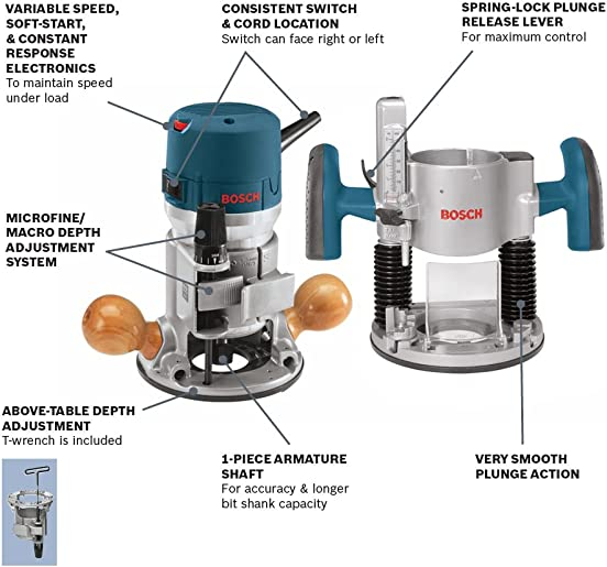 Bosch Router Details