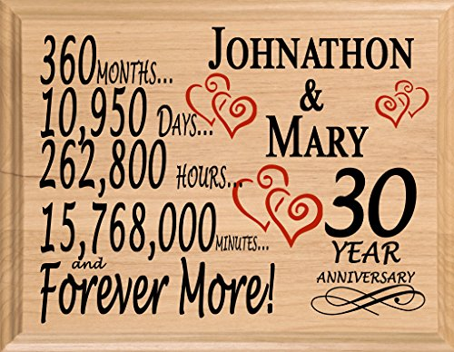 Broad Bay 30 Year Personalized 30th Anniversary Wedding Gift for Wife Husband Couple Him Her ()