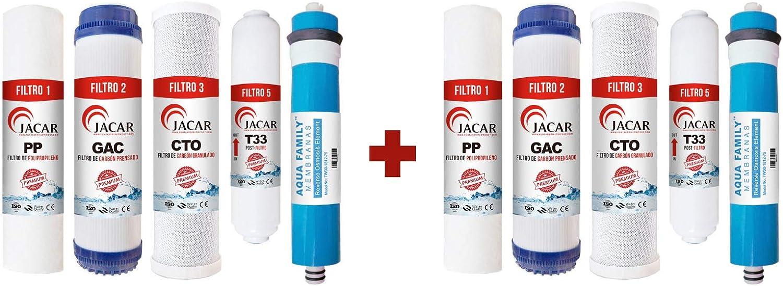 Jacar |Kit Membrana para Ósmosis Inversa + Filtros Universales de ...