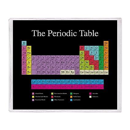 Amazon Cafepress Periodic Table Dark Throw Blanket Soft