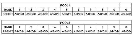 Moen GEC8 JR (2nd Edition) / マオン ジーイーシーエイトジュニア(セカンドエディション) 8ループのプログラマブルスイッチャー 国内正規品