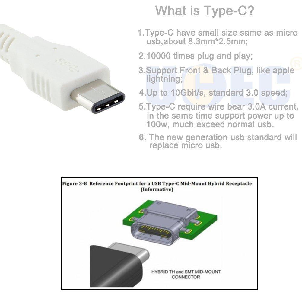 Amazon.com: USB 3.1 Type C,NewLobo(TM) 1Pack 3.3ft/1m Reversible ...