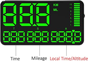 turuste Universal Digital GPS Speedometer Head Up Display MPH//KM//hOverspeed Speed Monitor Speeding Warning Windshield Projector Black, One Size