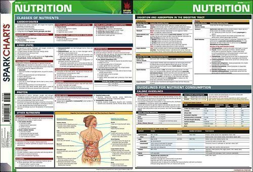 Nutrition SparkCharts