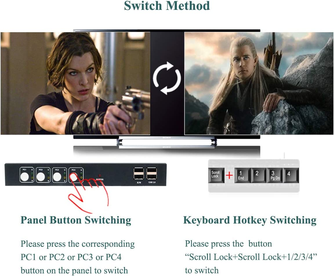with 4 HDMI and USB Cables Support Wireless Keyboard and Mouse 4x1 KVM Switch HDMI 4 Port UHD4K@30Hz No External Power Required