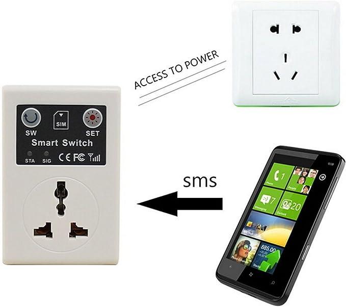 Enchufe del Reino Unido teléfono celular PDA GSM RC control remoto enchufe interruptor inteligente: Amazon.es: Electrónica