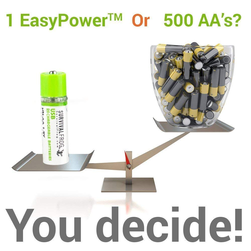 Image result for 500 aa battery messy