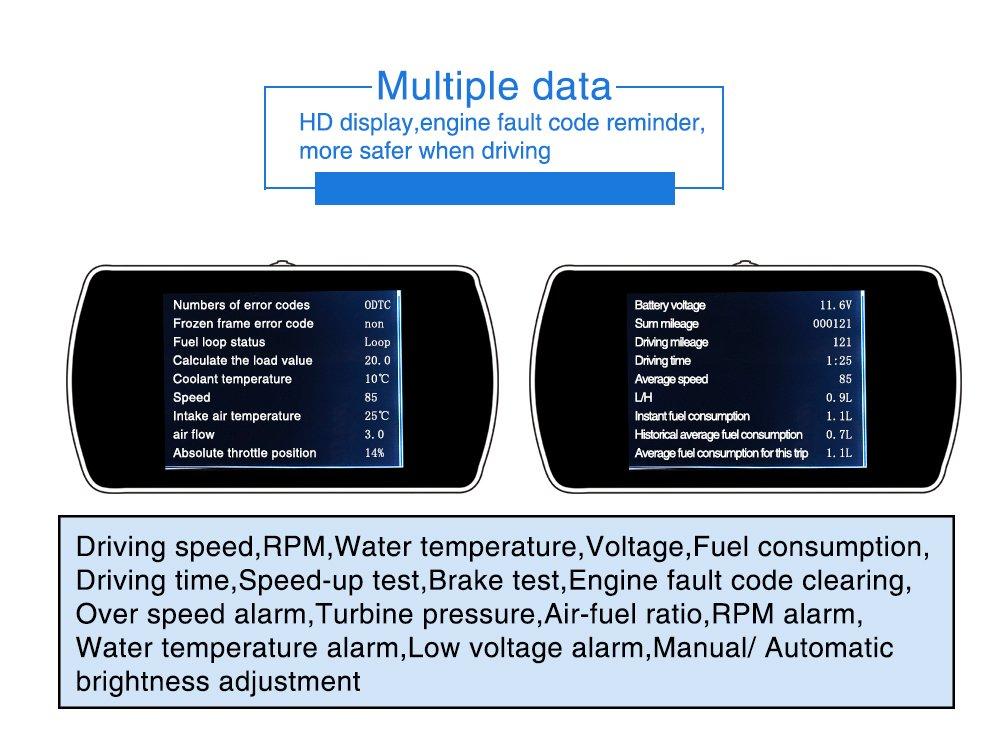 Amazon com: Geyiren P12 OBD Smart Digital Car Trip Computer with HD