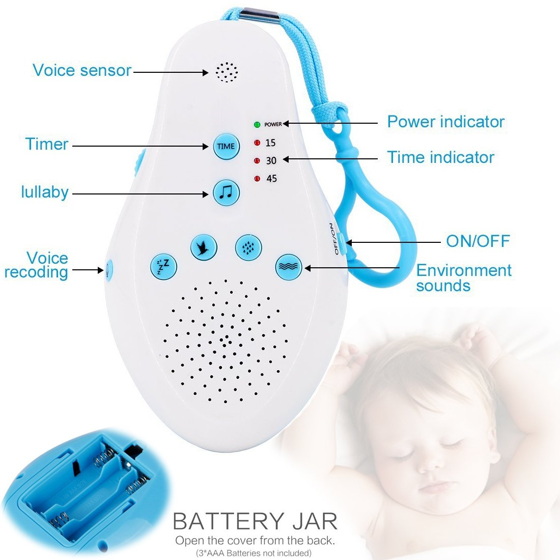 ZmZm Deep Sleep And Grooming Kit For Newborns, Infants & Toddlers. Smart Interactive Soother With Cry Sensor & Healthcare Kit (Bundle-11 items:1 Baby Soother + 10 Pcs Baby Nursery kit)-Blue by ZmZm (Image #4)