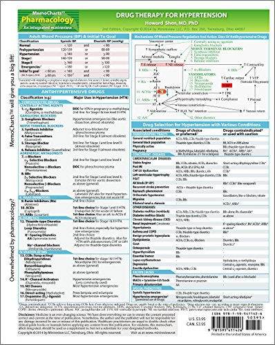MemoCharts Pharmacology: Drug Therapy for Hypertension (Review chart)