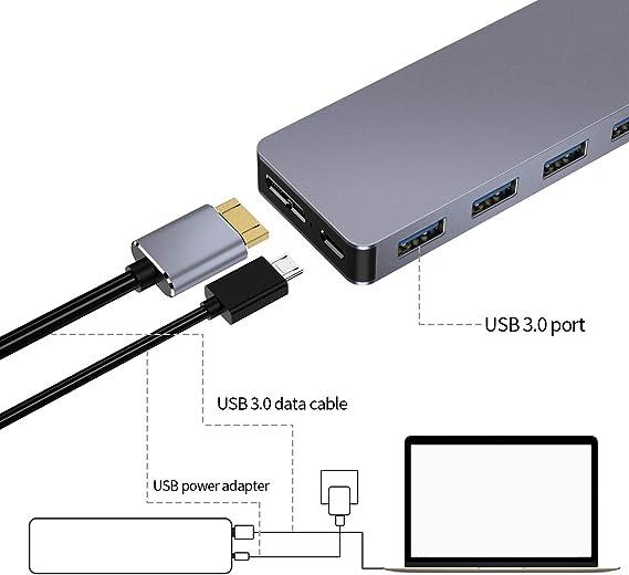 Gikersy 4 Port Usb 3 0 Hub With 3 Port Usb 2 0 Hub Usb Computers Accessories
