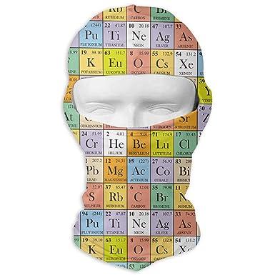 G Fulling Periodic Table Balaclava Full Face Mask Hood