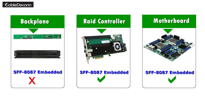 CableDeconn 3FT Internal SFF8087 Mini SAS 36pin Male W/Latch To SATA 7Pin Female (X4) Forward Breakout Cable (G0102)