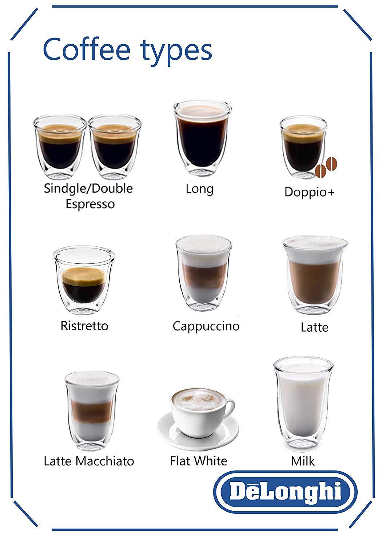 Amazon.com: Delonghi - Cafetera espresso súper automática ...