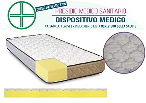 InMaterassi Colchón Individual EKO Cloe Memory Foam Ecológica, ortopédica, Transpirable, hipoalergénica