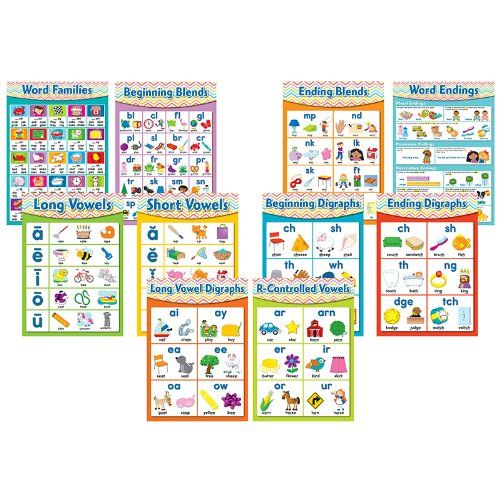 Phonics Beginning Blends - Carson-Dellosa CD-110258 Chevron English Language Arts Skills Bulletin Board Set