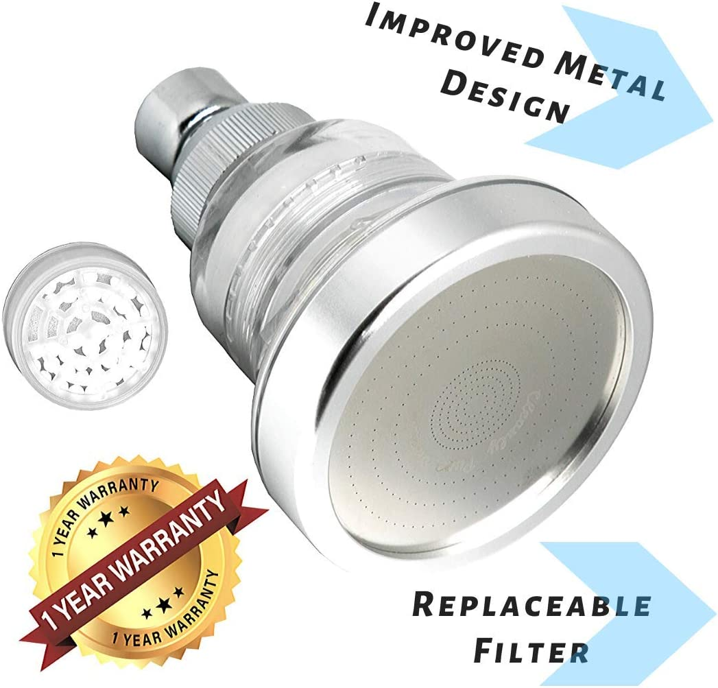 Barclay's Buys Filtered Shower Head Reviews