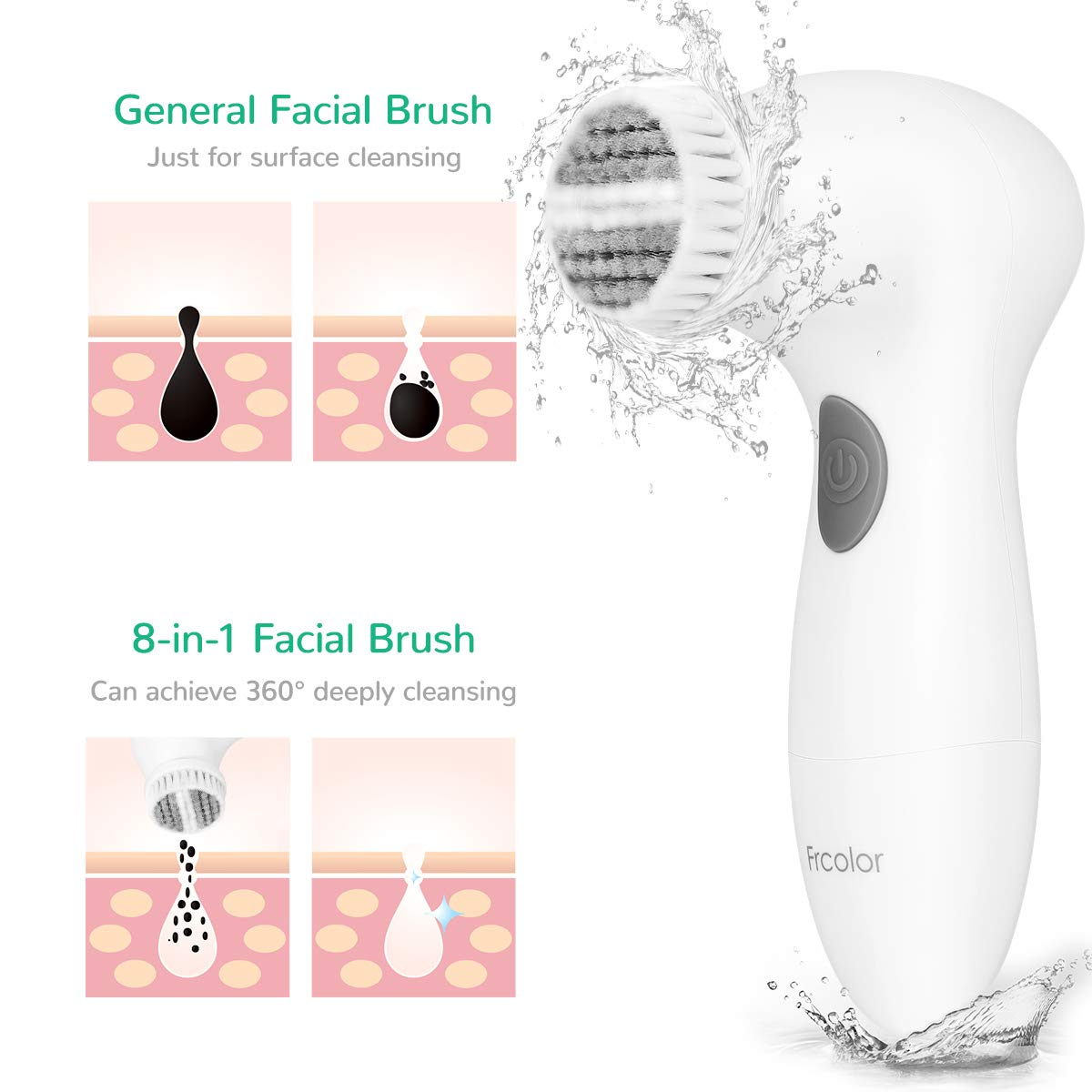 Facial Cleansing Brush, Waterproof Face Spin Brush Set with 8 Brush Heads