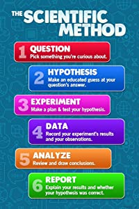 The Scientific Method Science for Classroom Chart Teacher Supplies for Classroom School Decor Teaching Learning Bulletin Board Cool Wall Decor Art Print Poster 12x18