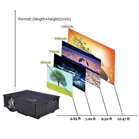 Mini Proyector del LED, proyector casero de Lumen de OGIMA 1200 ...