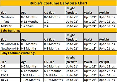 Rubie's Noah's Ark Satin Ladybug Costume, Red, 12-18 Months
