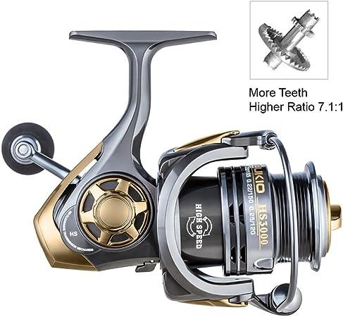 Deukio - Carrete de Pesca de Alta Velocidad 7.1:1 para Pesca de ...