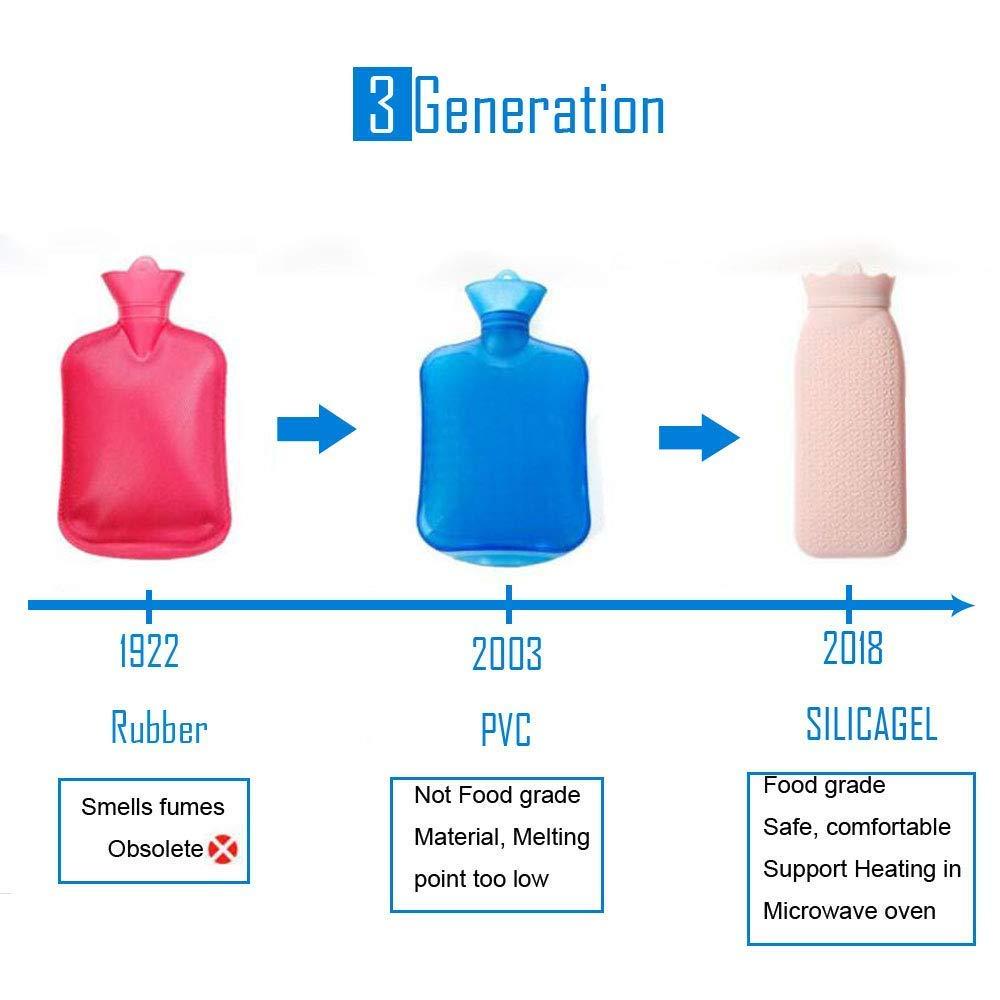 Bolsa de agua caliente para microondas de silicona ecológica ...