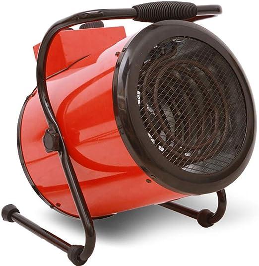 Wang Lining Calentadores De Calefacción De Aire Forzado Eléctricos ...