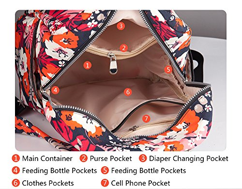 Prueba de Agua bebé lactancia cambio mochila grande momia bolsa de pañales portátil bolsa + Pañales Pad + bolsa de pañales + cochecito Hook Hanger Monkey White Azul - mono