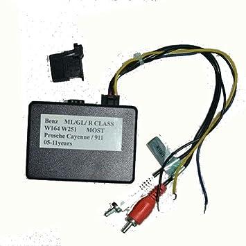 TOPNAVI Caja de Adaptador de Amplificador de Fibra Óptica para Porsche Benz BMW Coche DVD Navegación GPS Radio Estéreo Video: Amazon.es: Electrónica