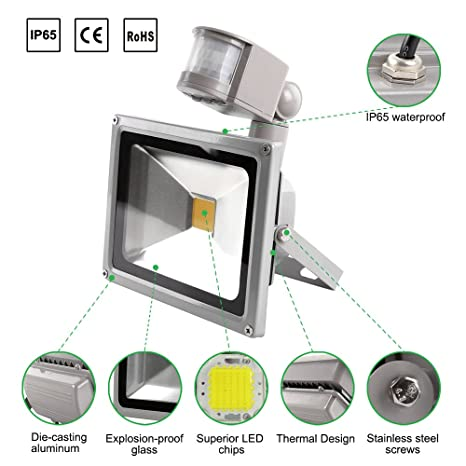 WHDZ LED Focos de exterior Sensor de movimiento de luz de inundación con PIR 20W Super