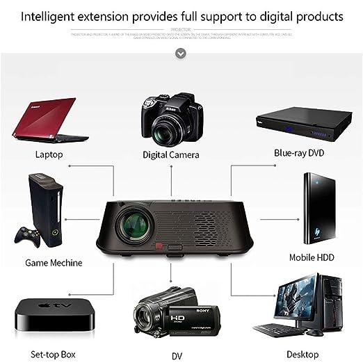 Mini proyector, 3500 Conexión Resolución LED lúmenes 800P física ...