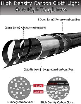 Angelrute Teleskoprute Super Licht Harte Stream Angelrute 3,9//4,5//4,8//5,4//6,3 M Carbon Fiber Hand Pol Einfache Angeln Fisch High Carbon Hochwertige Stange