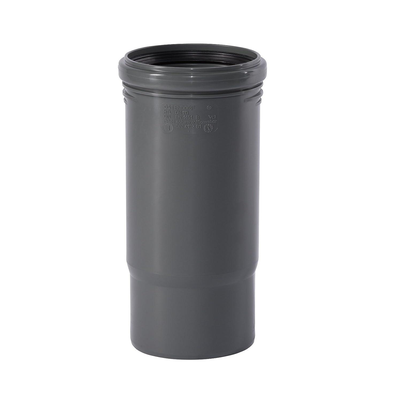 10 Filter f/ür Limodor Compact 238 x 238 mm Limot Badl/üfter mit Kontrollsiegel-Aufkleber 00070