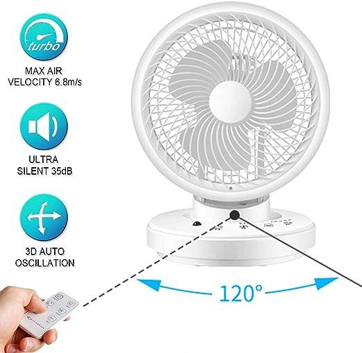 Ventilador de escritorio 6.8M / S Potente circulador de aire Turbo ...