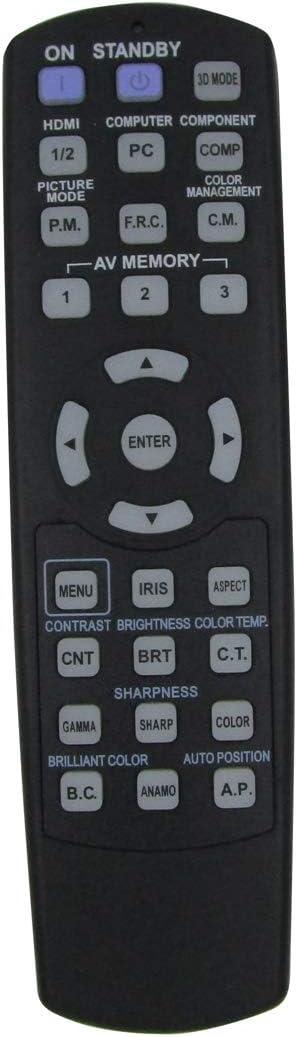 Ajuste de Control de mando a distancia del proyector para ...
