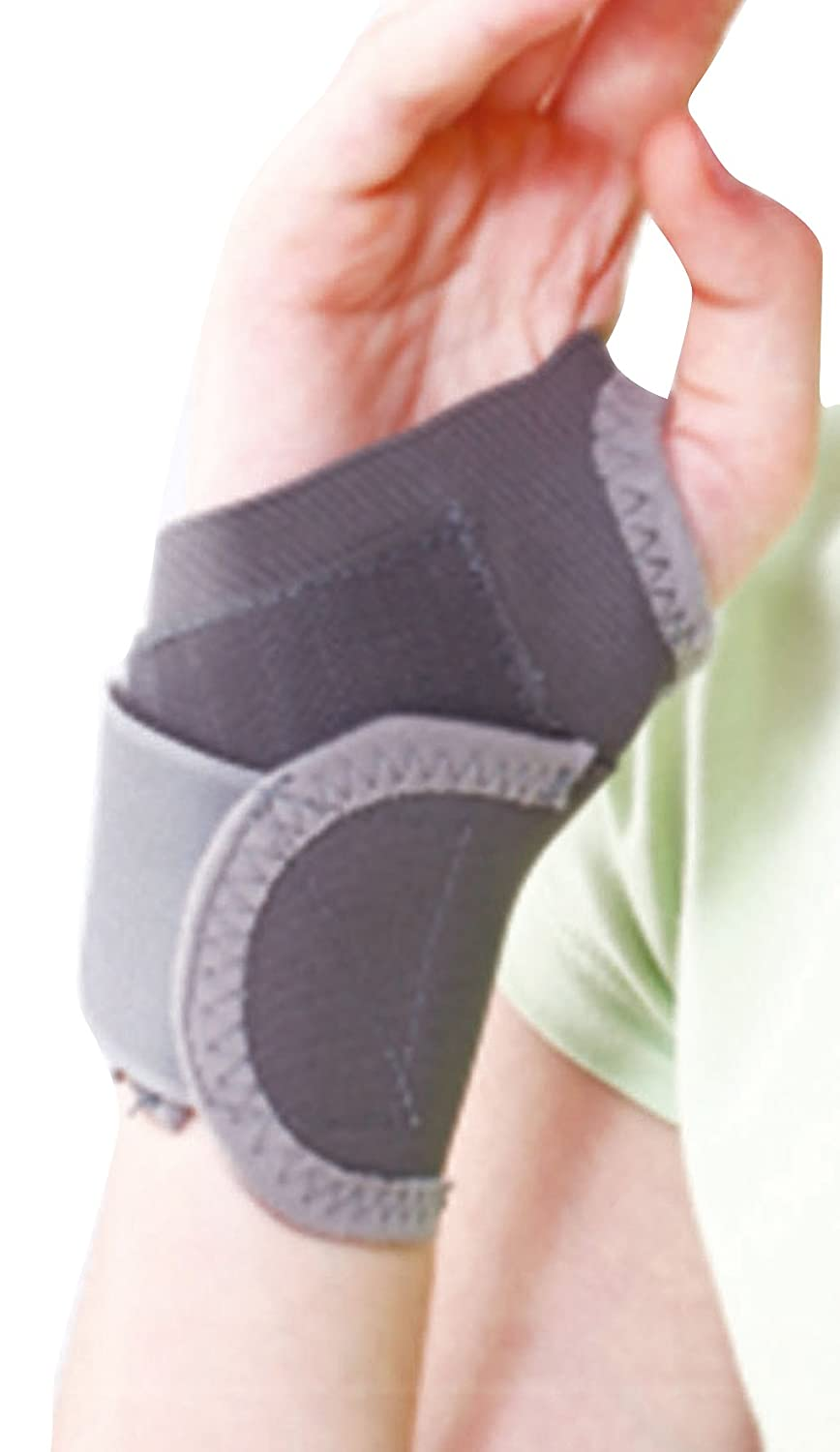 Wrist and thumb supports
